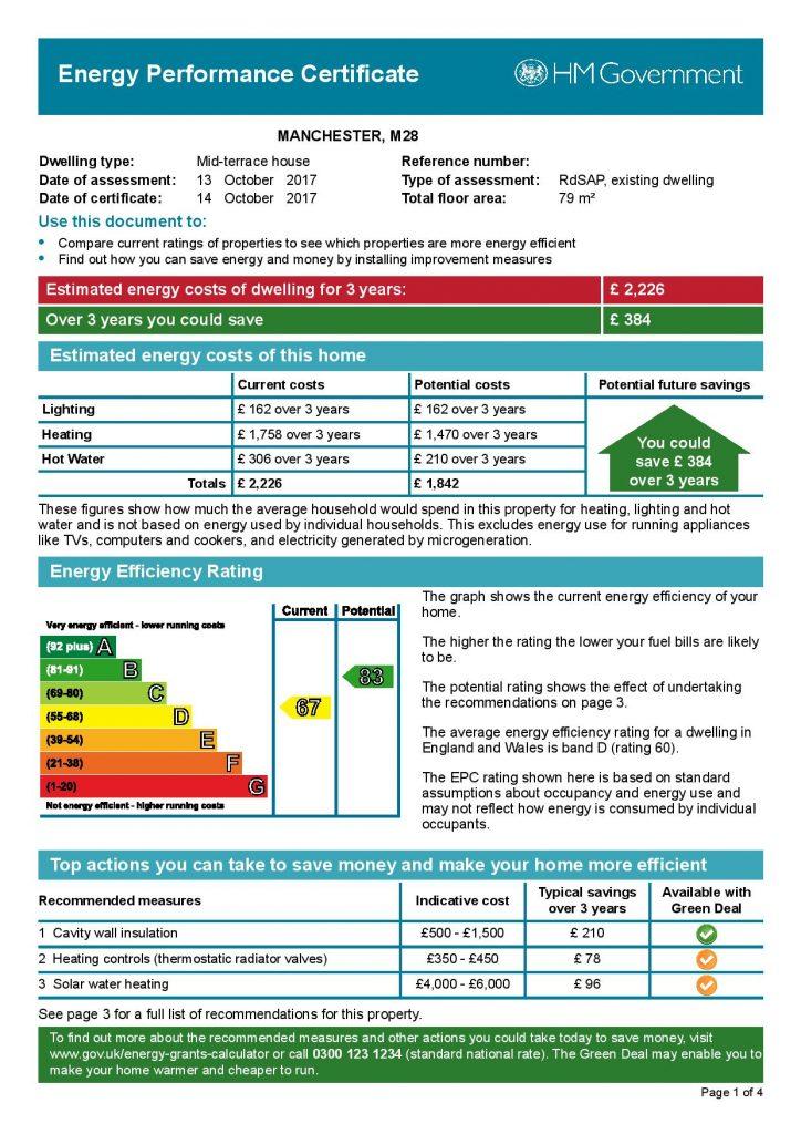 Rochdale Epc Energy Performance Certificates